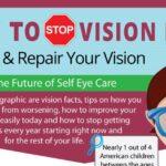 Vision Improvement