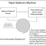 Paper Radionics Machine for Healing