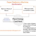 Manifestation Paper Radionics Machine