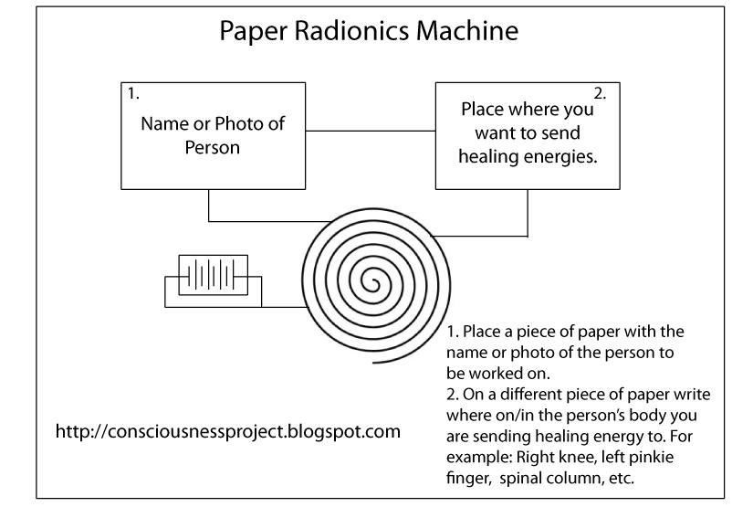 The Paper Radionics Machine